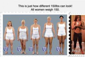 Srovnání stejné váhy