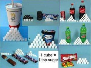 Cukr v nápojích - prázdné kalorie