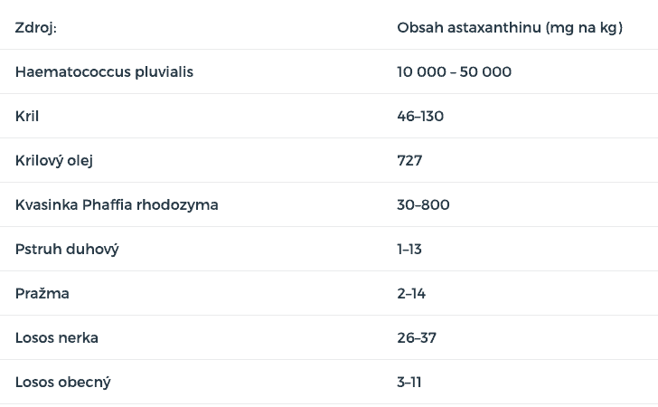Astaxanthin 2